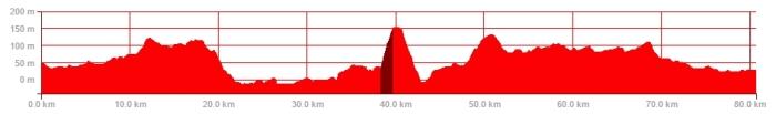 hill-climb