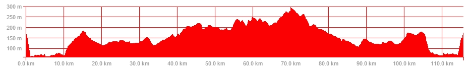 ride-profile-oct-1