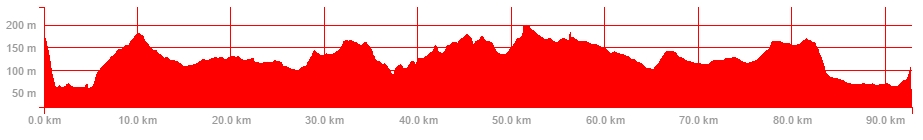 ride-profile-5-nov