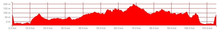 ride-profile-10-dec