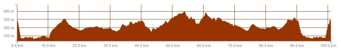 ride-profile-4-march